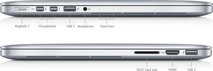 MacBook-Pro-Retina-ports
